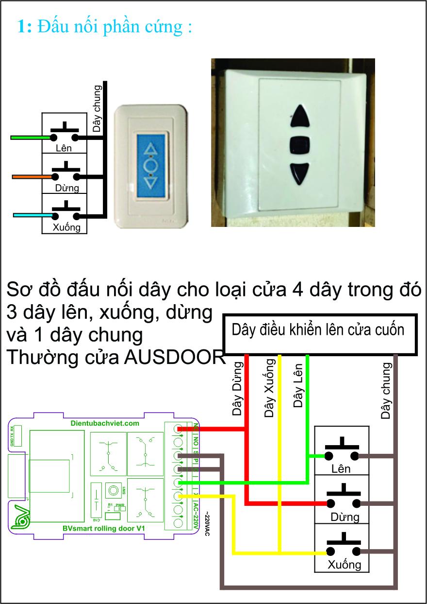 BVsmart rolling Door V1 - Điều khiển cửa cuốn qua điện thoại - biến cửa cuốn thường thành cửa thông minh - mở cửa dễ dàng ở bất cứ nơi nào trên