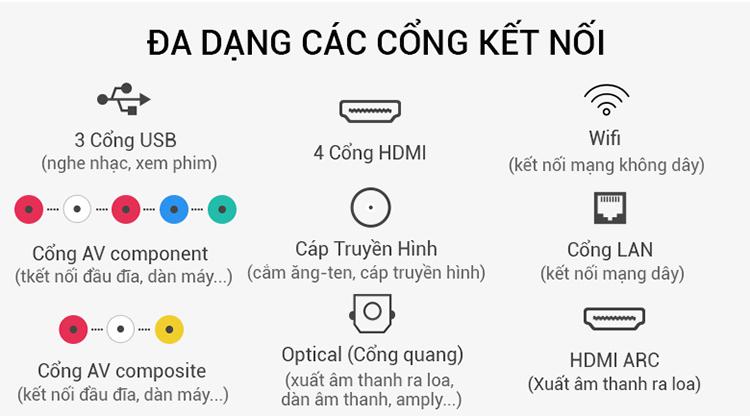 Smart Tivi LG 65 inch 4K 65NANO81TNA - Hàng Chính Hãng