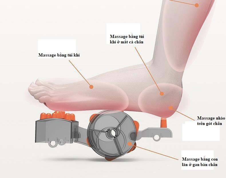 con lăn bàn chân Ghế massage toàn thân 4D KS 669