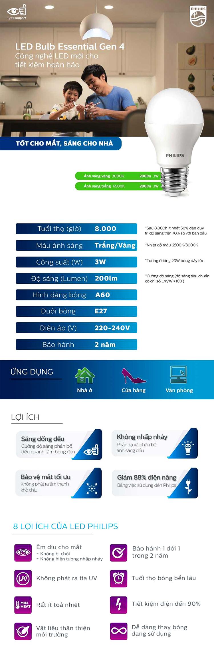 Bóng đèn Philips LED Essential Gen4 3W 3000K E27 A60 - Ánh sáng vàng