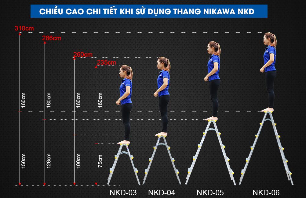 Thang Nhôm Gấp Chữ A Nikawa NKD-05 - 5 Bậc - 1.26 Mét