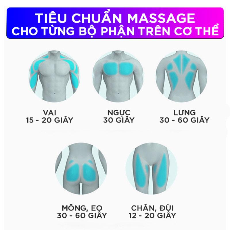 Máy Massage Đa Năng Cầm Tay Fascial Gun Cao Cấp FH-320 - Hỗ Trợ Massage Chuyên Sâu - Giảm đau cơ - Giảm Cứng Khớp - Massage Toàn Thân - Tặng Kèm 4 Đầu Massage 7