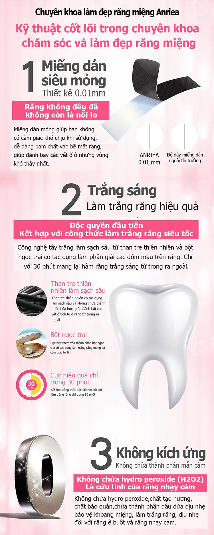 [Liệu Tình 10 Ngày Tặng 1 Miếng Dán Lẻ]  Miếng Dán Trắng Răng Anriea Black Tooth Whitening - 30 Minutes Express