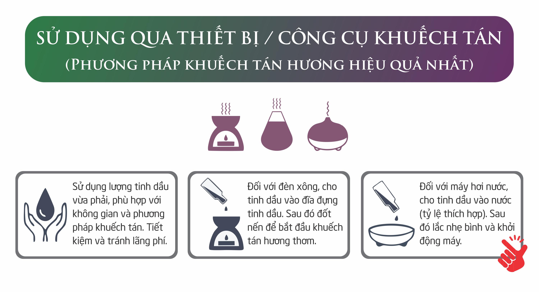hướng dẫn sử dụng tinh dầu essenbee