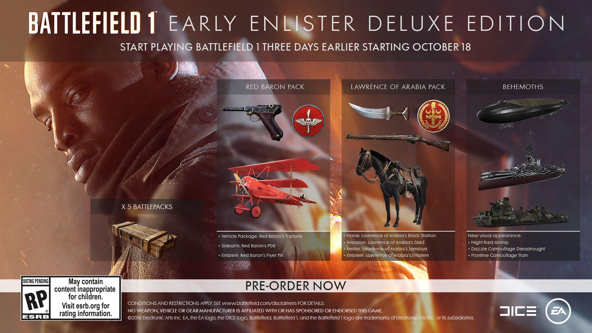 Đĩa Game PS4 Battlefield 1 Early Enlister Deluxe Edition - Hàng Nhập Khẩu 2