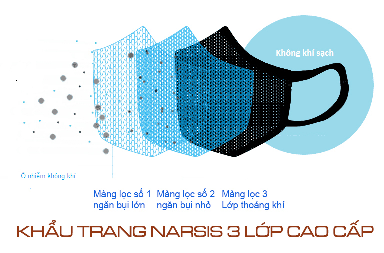 Combo 2 chiếc khẩu trang 3 lớp cao cấp Narsis KH003 xử lý kháng khuẩn chống bụi ngăn ngừa ô nhiễm