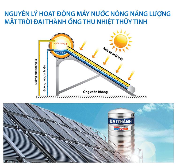 Máy Nước Nóng Năng Lượng Mặt Trời Tân Á Đại Thành Classic