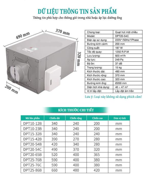 Quạt thông gió nối ống siêu âm Nedfon DPT 20-54C
