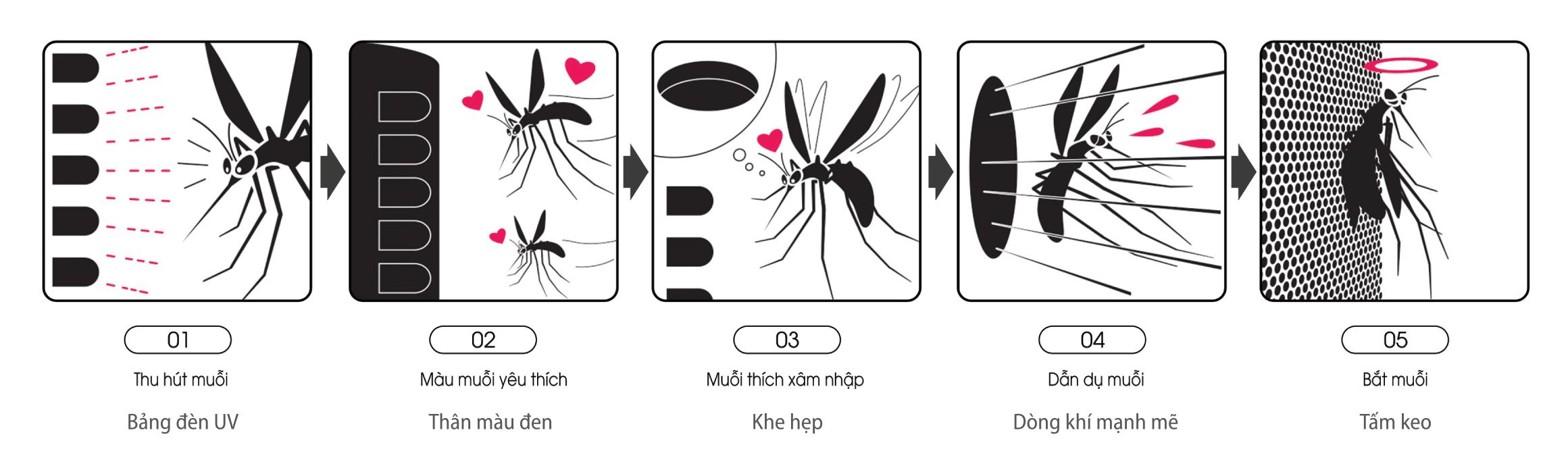 Máy Lọc Không Khí Và Bắt Muỗi Sharp FP-JM30V-B – Hàng Chính Hãng