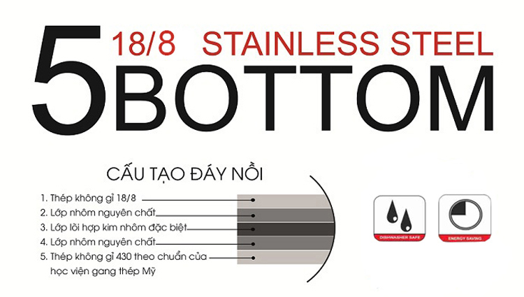 Bộ 3 Chiếc Nồi Và 1 Chảo Inox Smartcook - SM1497