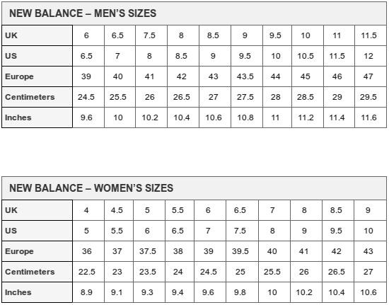 Giày thể thao Nữ New Balance WSXRCHET 1