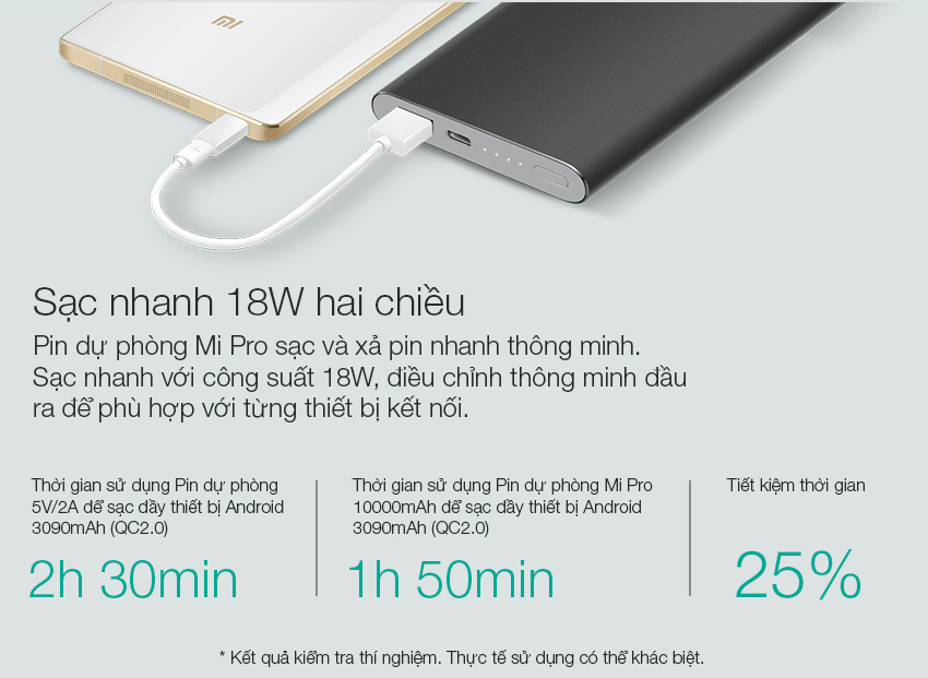 Pin Sạc Dự Phòng Xiaomi VXN4195US 10000 mAh Mi Power Bank Pro Gold - Hàng Chính Hãng