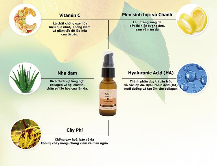 Serum Trắng Sáng Da Tinh Chất Vỏ Chanh C+ Sia Botanics 29ml