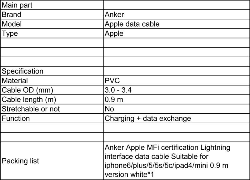 Dây Sạc ANKER Được Chứng Nhận MFi Cho Iphone5 / 6s / 7P / SE / Ipad Air Mini