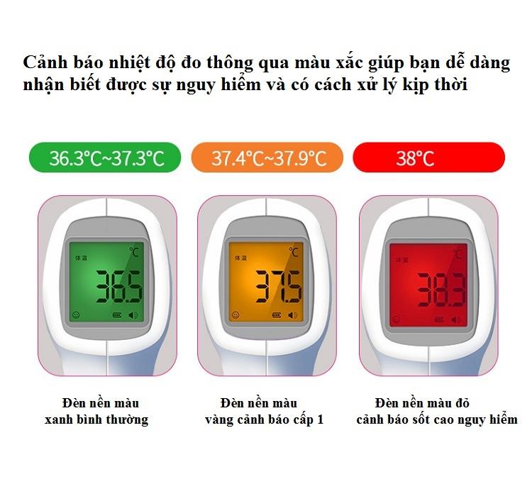 Nhiệt kế hồng ngoại đo nhiệt độ không tiếp xúc - 2 chế độ đo nhiệt độ, đo nhiệt độ cơ thể và nhiệt độ bề mặt hoặc dung dịch 1