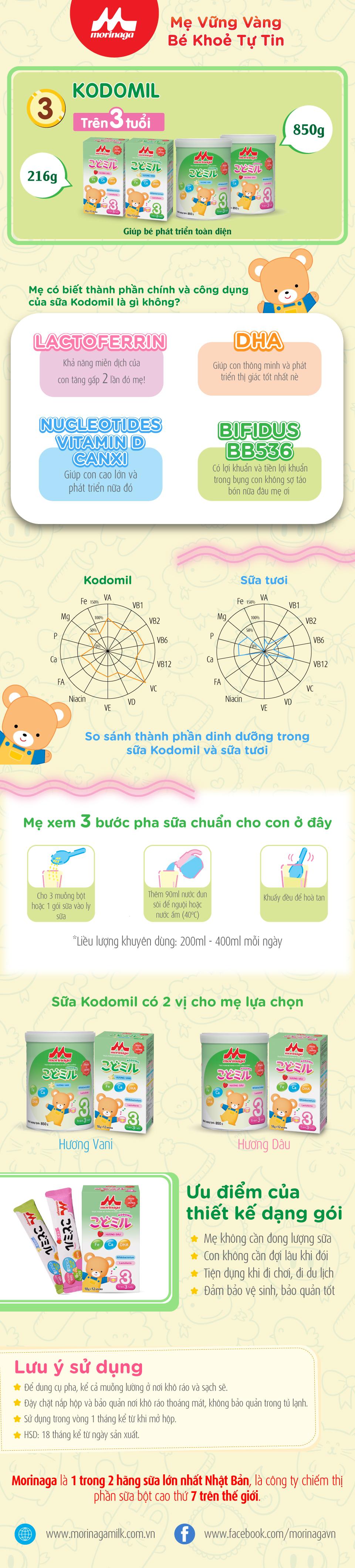 Sữa Morinaga số 3 Kodomil 216g cho bé từ 3 tuổi hương dâu, hương vani (Không tem đổi quà) 1