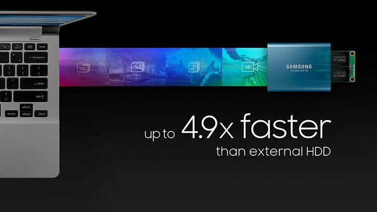 Ổ Cứng Di Động Gắn Ngoài SSD Samsung T5 MU-PA1T0B/AM 1TB - Hàng Nhập Khẩu
