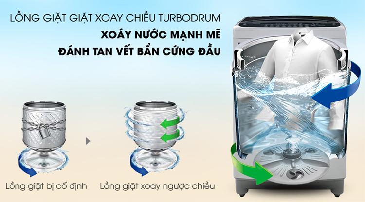 Máy giặt cửa trên Inverter LG T2350VS2M (10kg) - Hàng Chính hãng