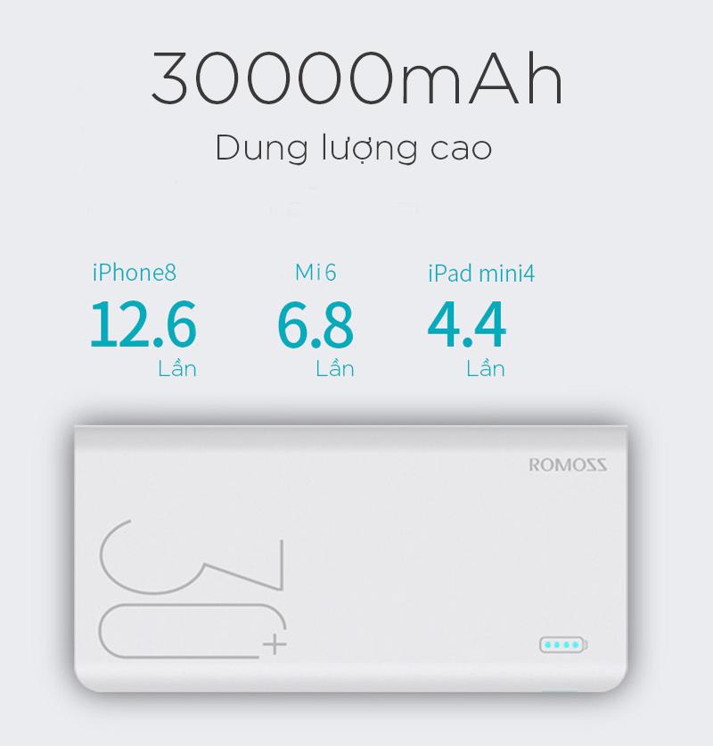 Pin Sạc Dự Phòng Romoss Sense 8+ 30000mAh QC 3.0 - Hàng Nhập Khẩu
