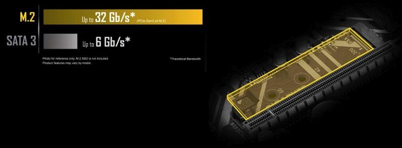 Bo mạch chủ gigabyte B365M-D2V - Hàng chính hãng