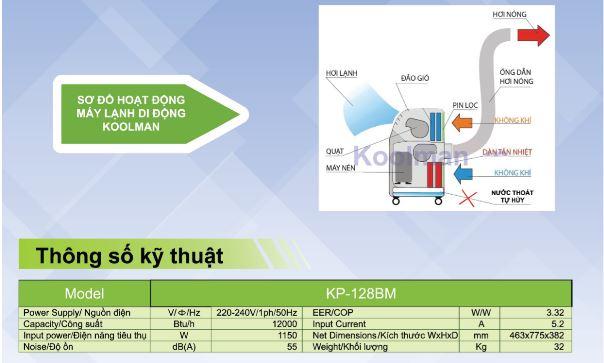 Máy Lạnh Di Động KoolMan 1.5HP - Hàng Nhập Khẩu = 9.900.000đ