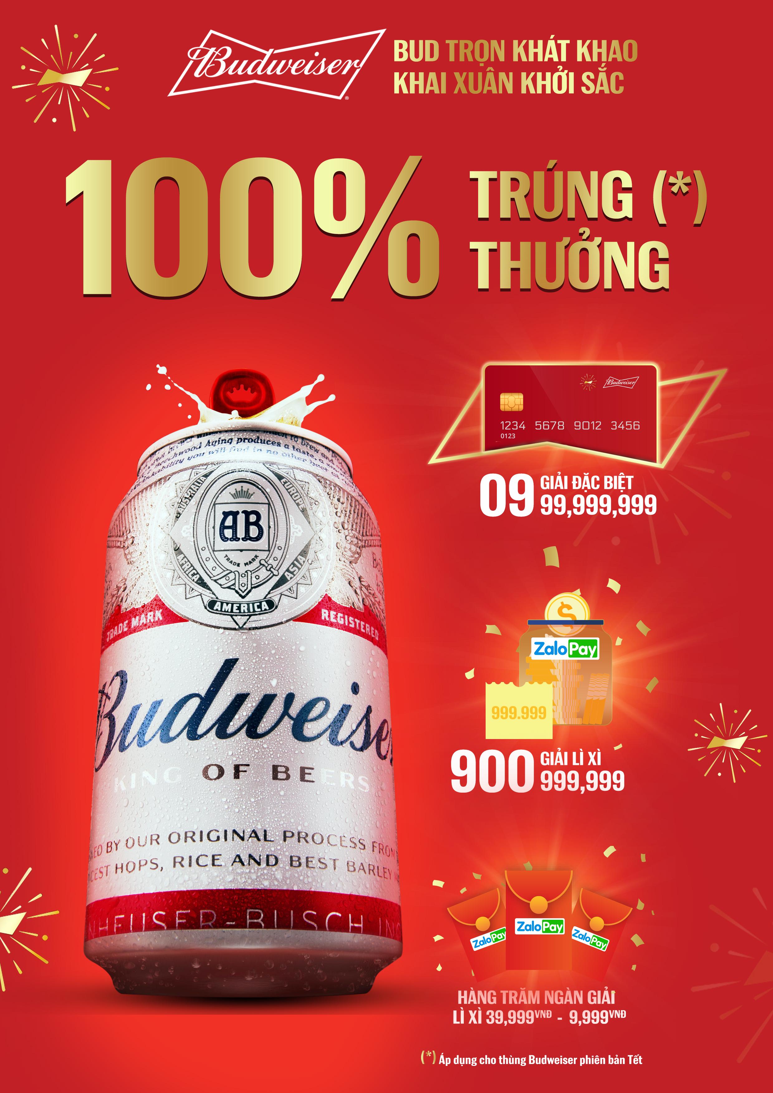 Thùng 24 Lon Bia Budweiser (330ml / Lon) - (phiên bản Tết trúng quà 100%)