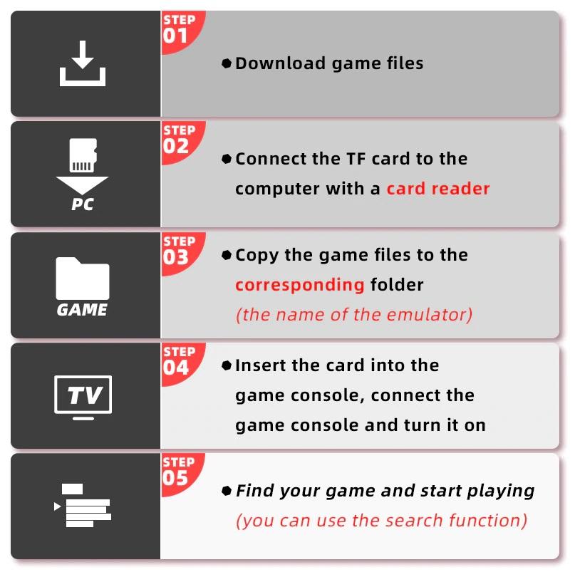 Bộ máy game stick 4K PS3000 tay cầm không dây - Máy chơi game điện tử HDMI hai người chơi kết nối TV 32G 64G Máy chơi game khác tay cầm joystick - Tặng file game đua xe thú. 4