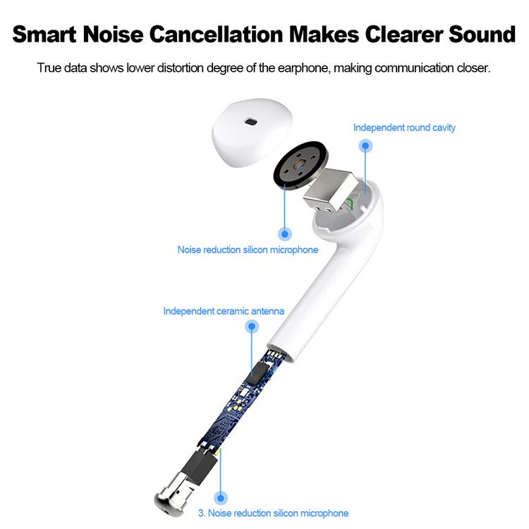 i9 i9s i7s i7 mini TWS True Wireless Bluetooth Headphones Magnetic Earphones Charging Box Inear