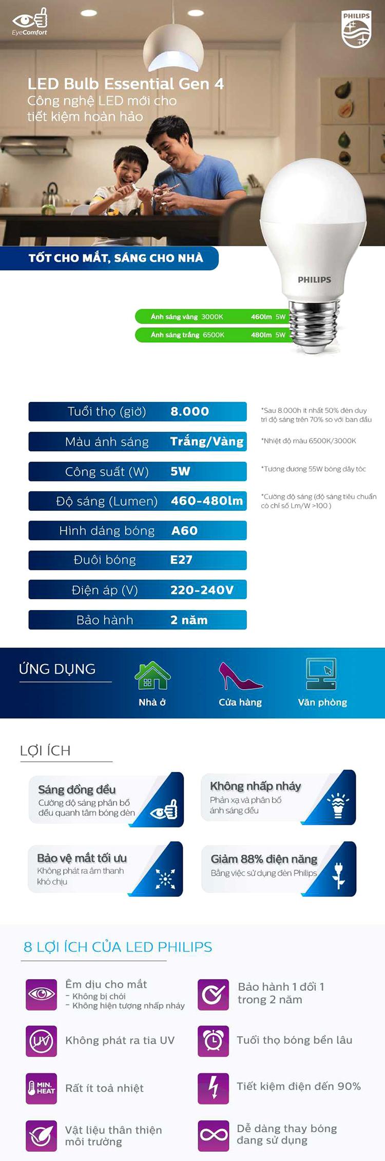 Bóng đèn Philips LED Essential Gen4 5W 6500K E27 A60 - Ánh sáng trắng