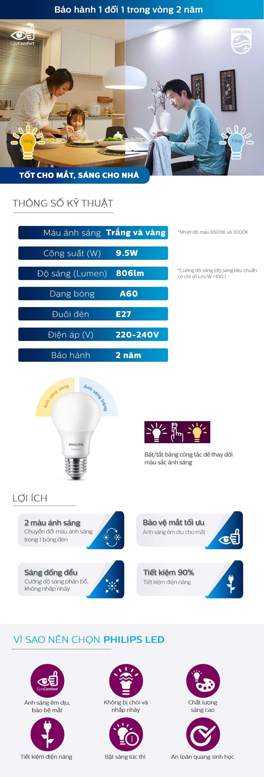 Bóng Đèn Philips LED Scene Switch Đổi Màu Ánh Sáng 9.5W 3000K/6500K E27 P45 -Ánh sáng Trắng / Vàng - Hàng Chính Hãng