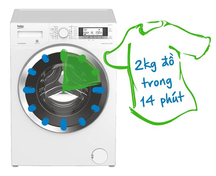 Máy Giặt Cửa Trước Inverter Beko WMY 81283 SLB2 (8kg) - Hàng chính hãng