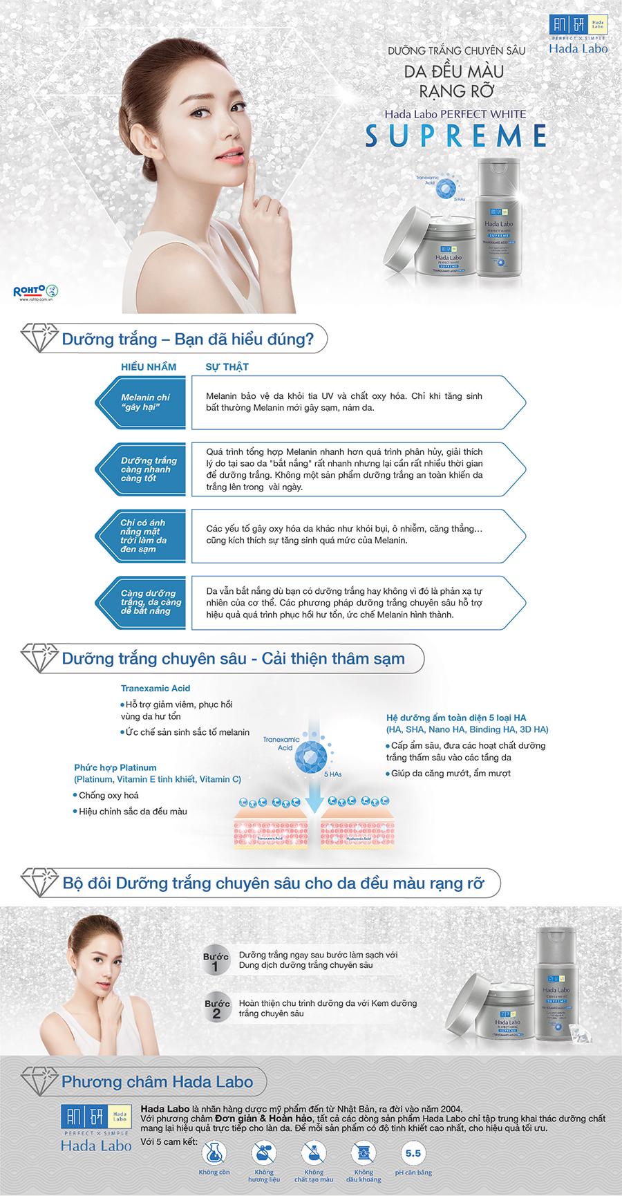 Dung dịch dưỡng trắng toàn diện Hada Labo Perfect White Supreme Lotion ( 100ml) + Tặng Ví cầm tay | Tiki.vn