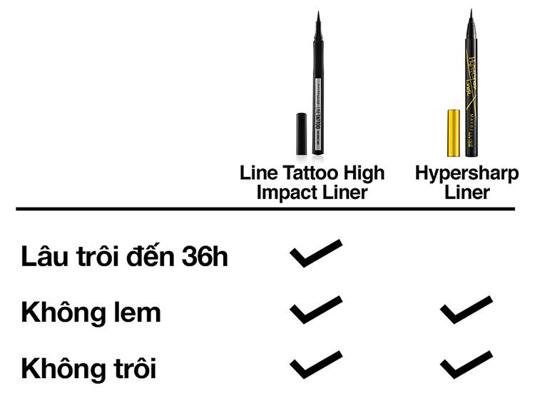 Bút Kẻ Mắt Nước Lâu Trôi 36H Không Thấm Nước Maybelline New York Line Tattoo High Impact Liner 1g 3