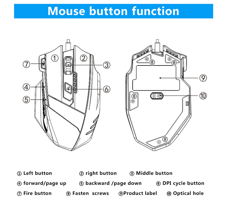 USB Wired Mouse Mechanics Feeling Mouse Portable Wired Mouse 7200DPI Control Working