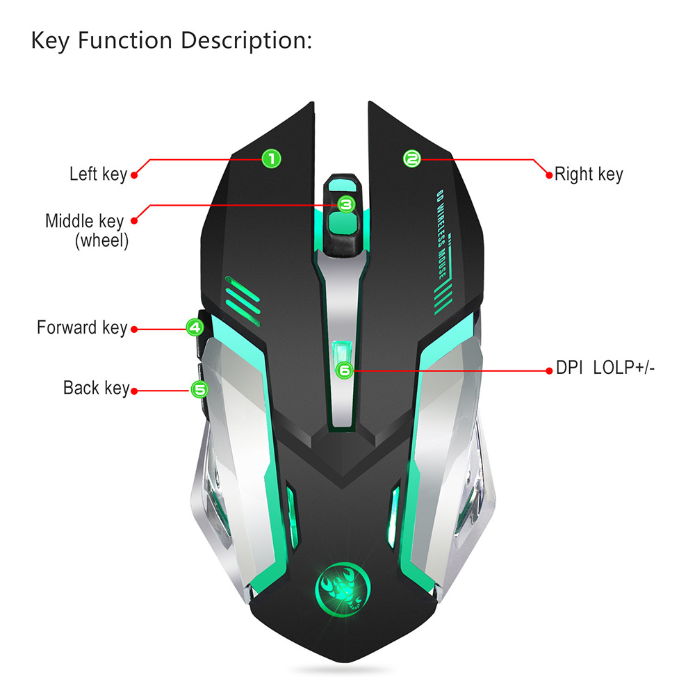 Wireless Mouse Gaming Mouse Noiseless Control PC Optical Mice 6 Keys 2400DPI Working Internet Cafe Gaming Tablet