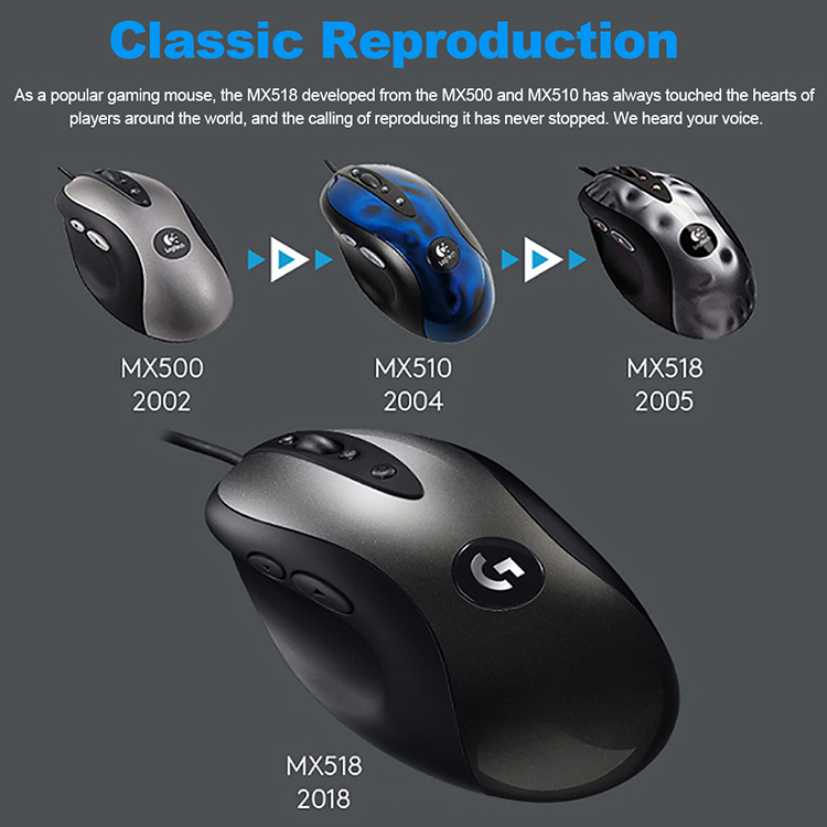 Logitech G MX518 Legendary Gaming Mouse USB Wired 16,000 DPI Plug and Play Mechanical Ergonomic Mouse with 8