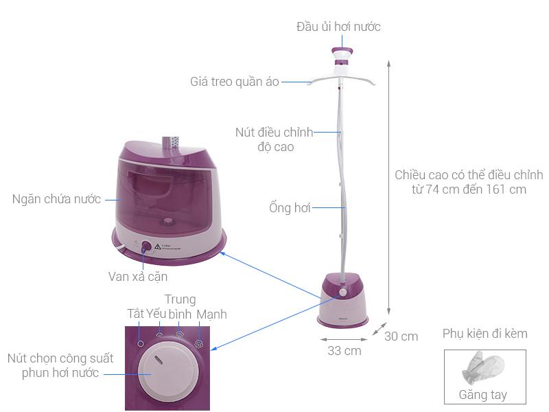 Bàn Ủi Hơi Nước Đứng Philips GC514 1600W - Hồng