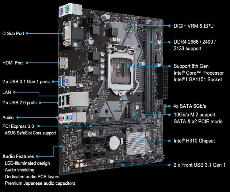 Bo Mạch Chủ Mainboard ASUS PRIME H310M-E Intel LGA-1151 Matx - Hàng Chính Hãng