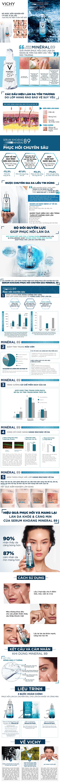 Bộ 3 Sản Phẩm Dưỡng Chất (Serum) Khoáng Núi Lửa Cô Đặc Vichy Mineral 89 Giúp Da Sáng Mịn Và Căng Mượt