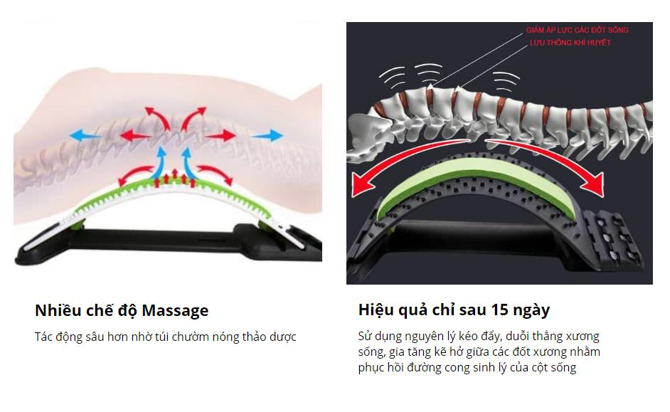 Dụng cụ tập cơ lưng, hỗ trợ điều trị thoái hóa khớp, thoát vị đễ đệm, đau lưng và mỏi vai gáy (Màu ngẫu nhiên) 5