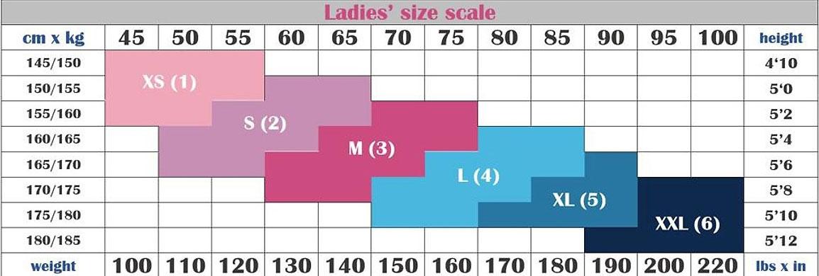 Hộp Quần tất nữ Conte Elegant Dress Code 15 (3 đôi hộp) 1