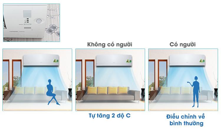 Máy Lạnh Inverter Daikin FTKC50UVMV/RKC50UVMV (2.0HP) - Hàng Chính Hãng 7