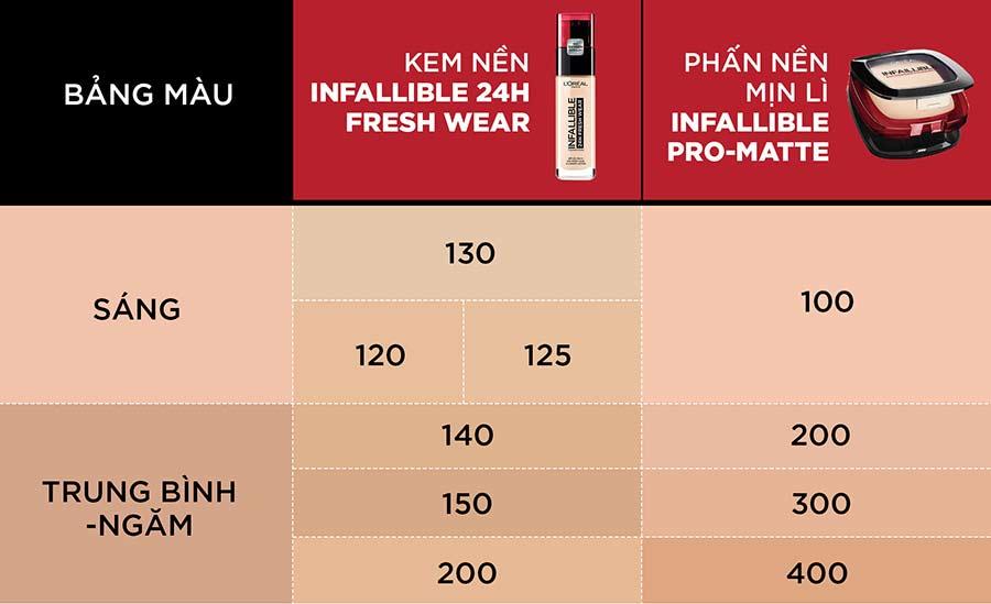 Kem nền L'Oréal Paris Infallible 24h Freshwear FDN